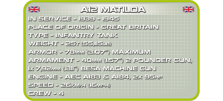 Char britannique A12 MATILDA