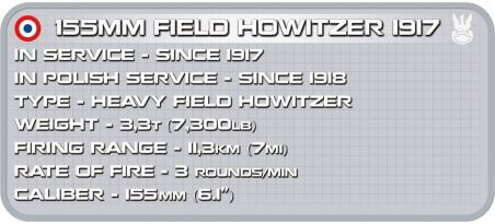 Obusier 155MM FIELD HOWITZER 1917
