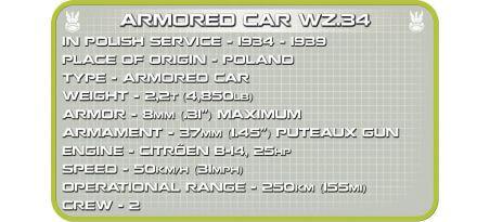 Voiture blindée polonaise WZ.34
